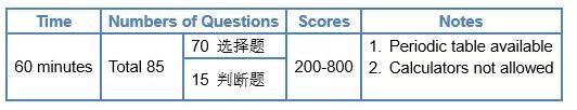 SAT2化学备考指南(汇总)