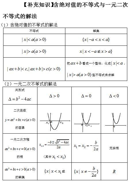高中数学必修一知识点:集合的基本运算