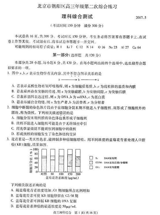 2017北京朝阳区高三二模理综试题及答案