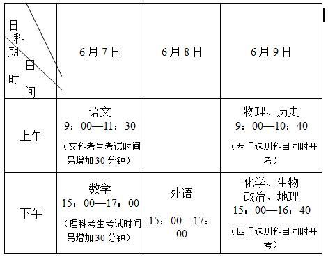 2017年江苏高考考试时间安排表