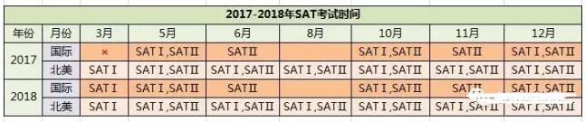 2017年-2018年上半年SAT2考试时间