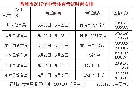 山西晋城2017中考体育考试时间