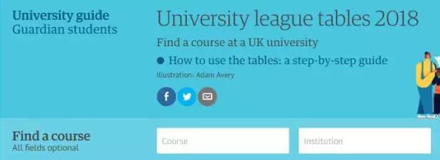 2018年卫报(Guardian)英国大学综合排名Top100