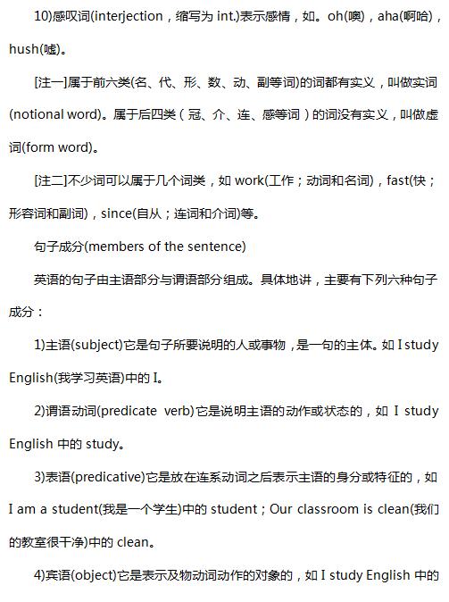 高中英语语法手册:超级实用98页word下载柳州市高中私立图片