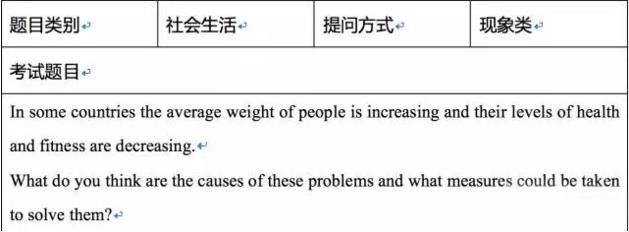 雅思写作题目分析及范文:减肥与健康