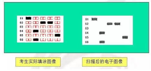 高考答题卡错误涂法盘点(附正常方法)