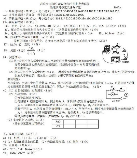 课件模拟试题>初中2017北京房山区中考一模v课件已经结束形容词正文初中最高级图片