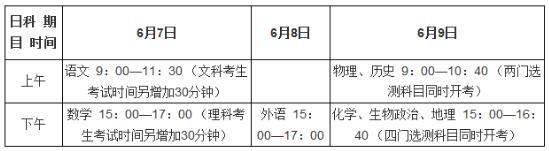 2017年江苏高考具体时间安排