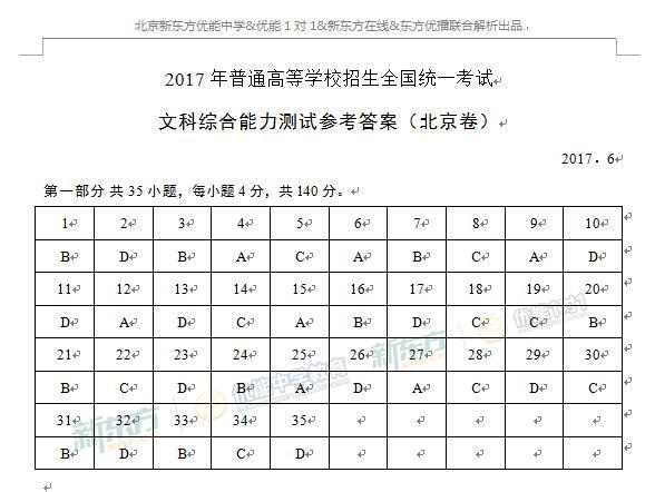 2017北京高考文综试题及答案