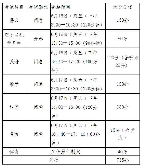 浙江宁海2017中考时间