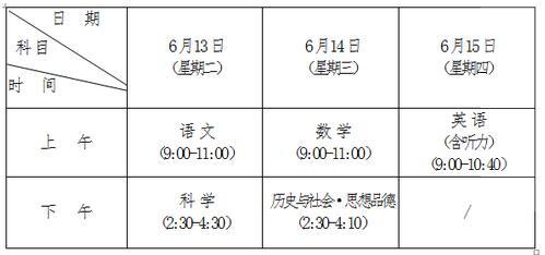 浙江温岭2017中考时间