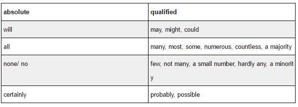 GRE词汇qualification是什么意思