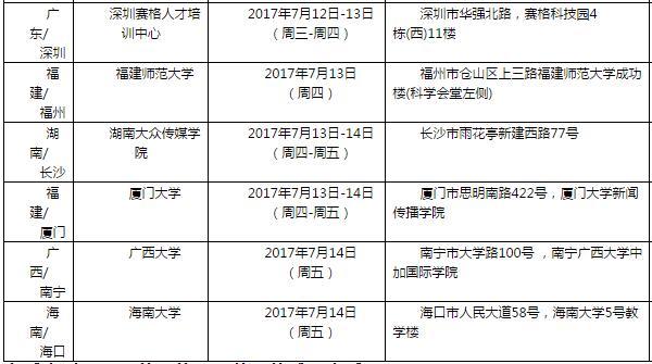 2017年7月15日全国各考点雅思口语安排
