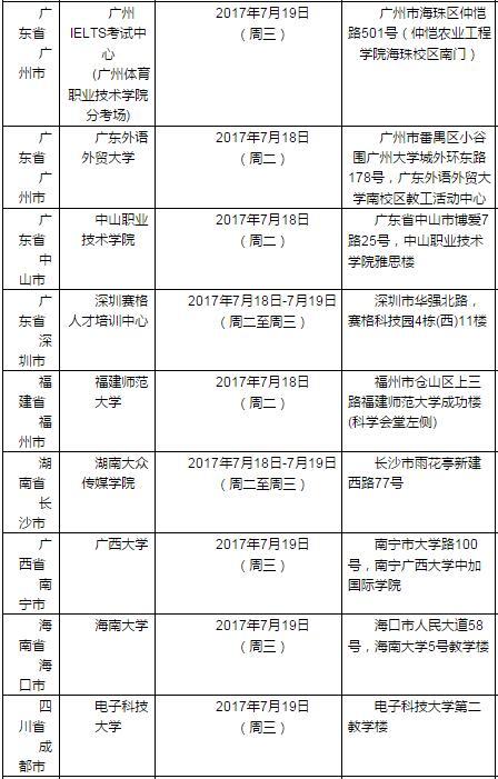 2017年7月20日全国各考点雅思口语安排