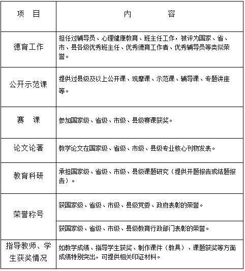 四川成都市郫都区2017年选聘外地在职教师