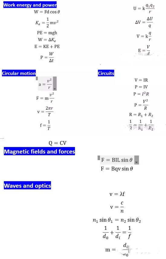 SAT2物理公式總結