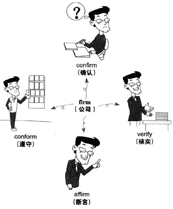 大学英语六级词汇看图记忆:firm