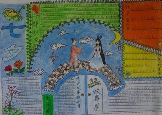 关于七夕节的手抄报:七夕鹊桥仙