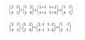 ACT数学重要考点:矩阵的加法运算