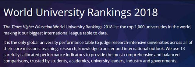 2018Times世界大学排名:全球1000所大学完整排行榜