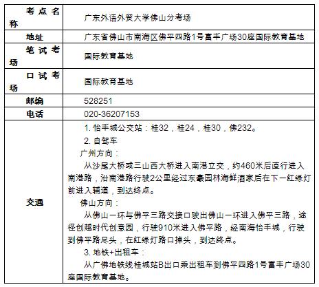 IELTS for UKVI增设广东外语外贸大学佛山分考点