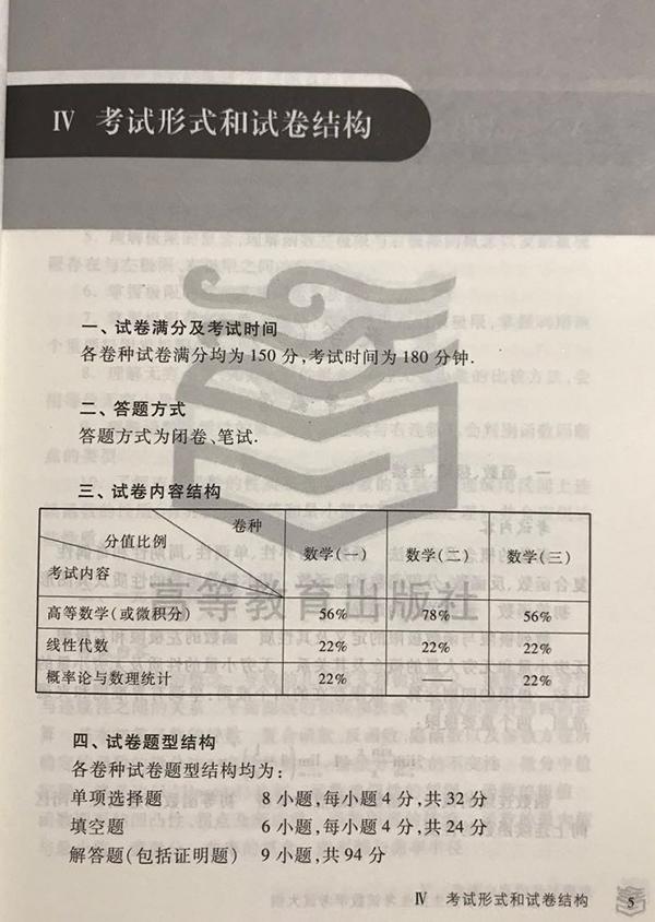 2018考研数学一大纲原文(图)