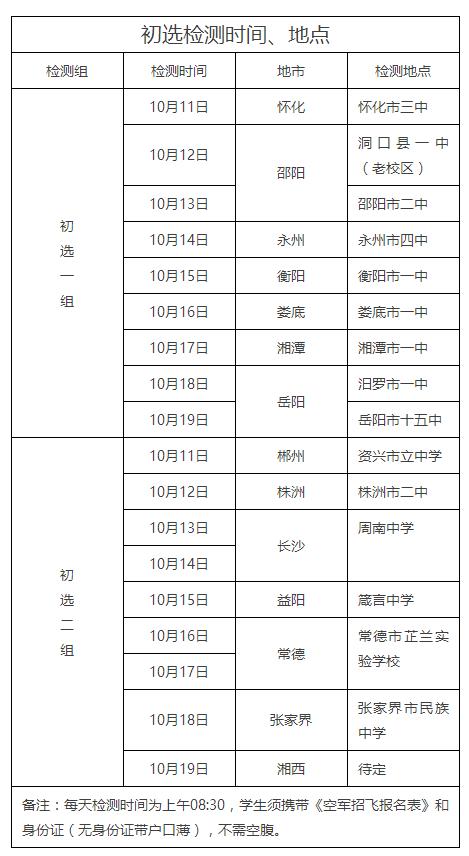 湖南省2018年空军招飞初选安排