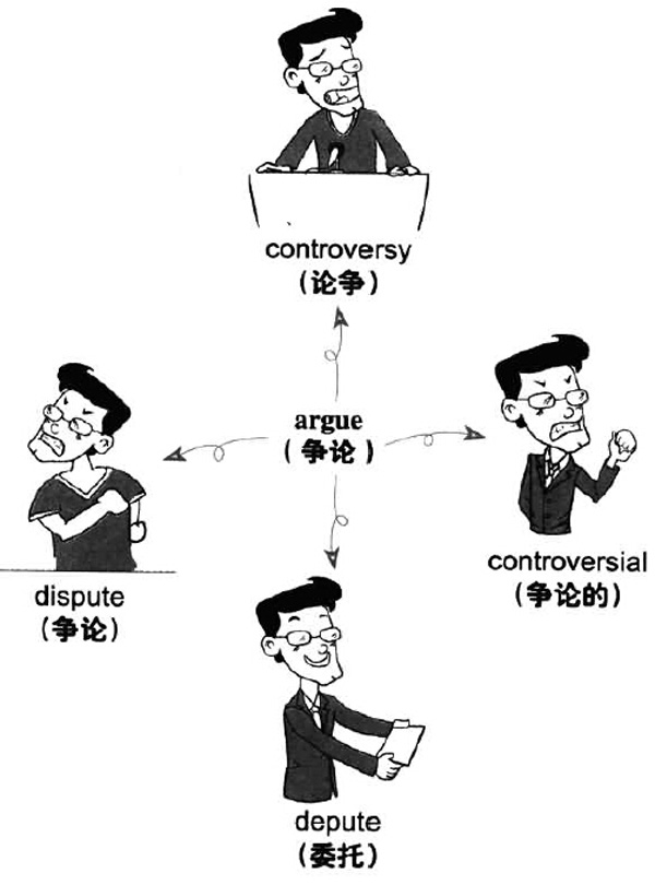 大学英语六级词汇看图记忆:argue