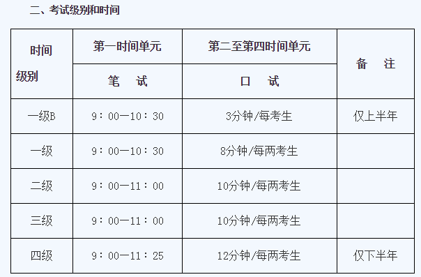2017年下半年公共英语四级考试时间_四级_新