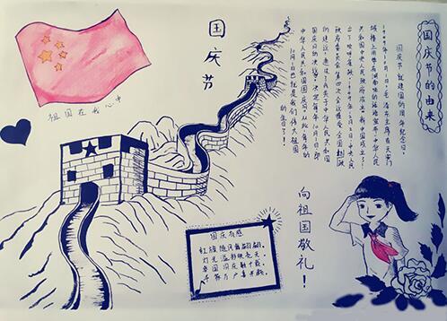 国庆节手抄报图片:国庆节的由来