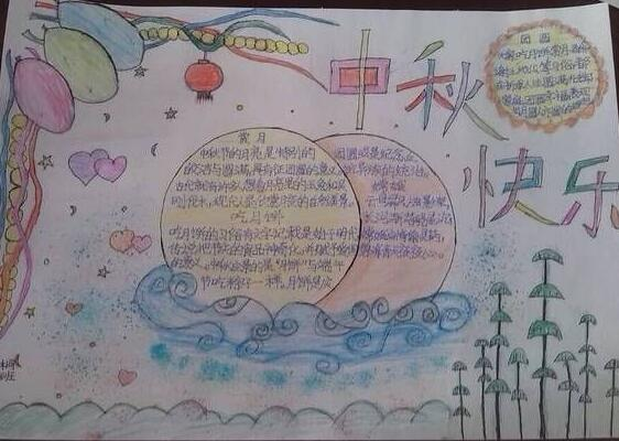 中秋节手抄报图片:中秋快乐图片