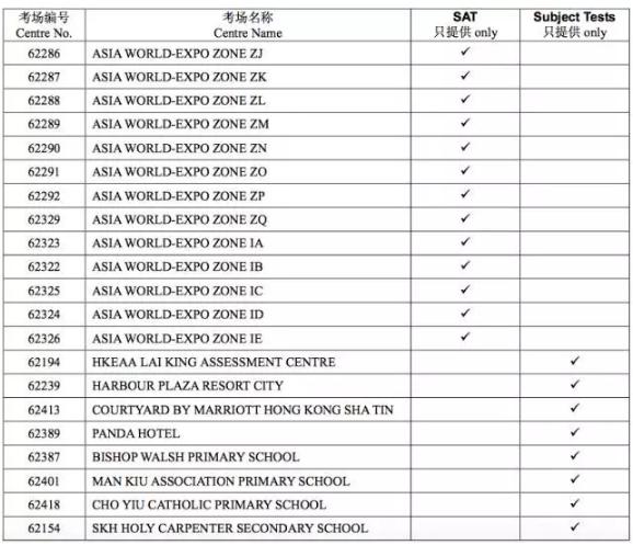 2017年10月SAT香港亚博馆考场编号