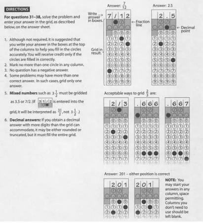 新SAT数学高频易错知识点整理