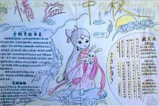 2017中秋节手抄报图片:情溢中秋