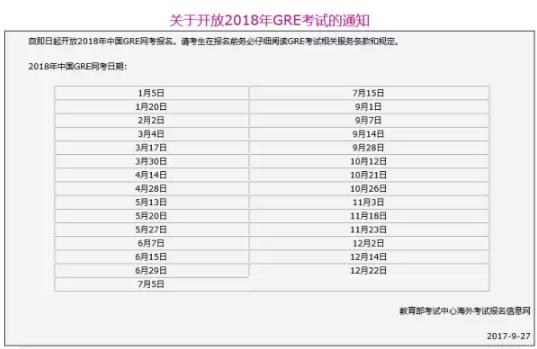 2018年GRE考试开放报名(附最新GRE考试时间表)