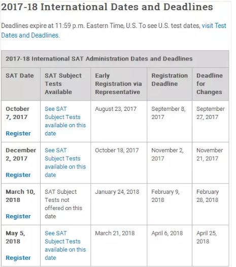 2017年11月国际地区SAT考试取消