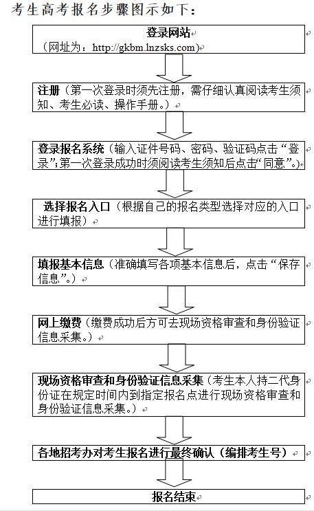 辽宁2018年高考报名系统入口