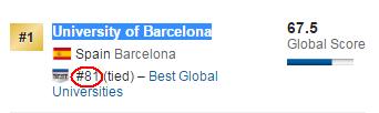 西班牙2018Usnews世界大学排名top10榜单