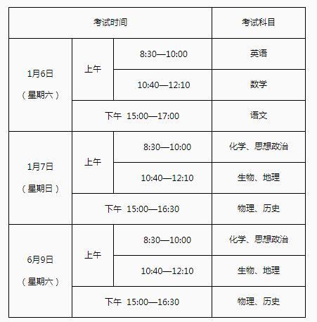 2018年广东省普通高中学业水平考试工作安排的通知