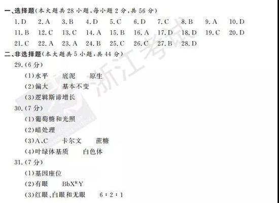 2017年11月浙江新高考学考选考生物试题及答案