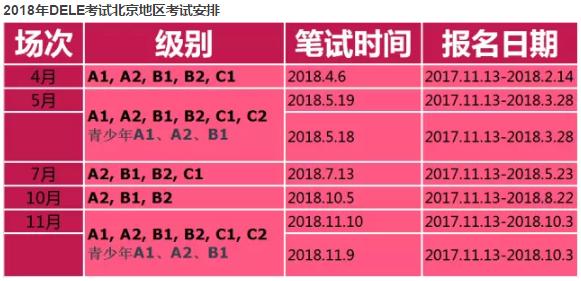 2018年DELE考试时间及费用(北京)