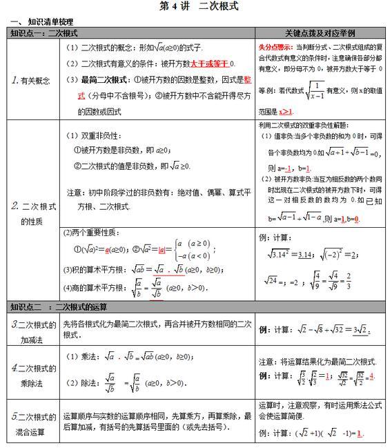 2018中考数学知识点梳理:二次根式