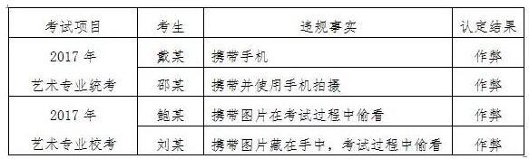 江苏教育考试院给2018年艺考生及家长的特别提醒