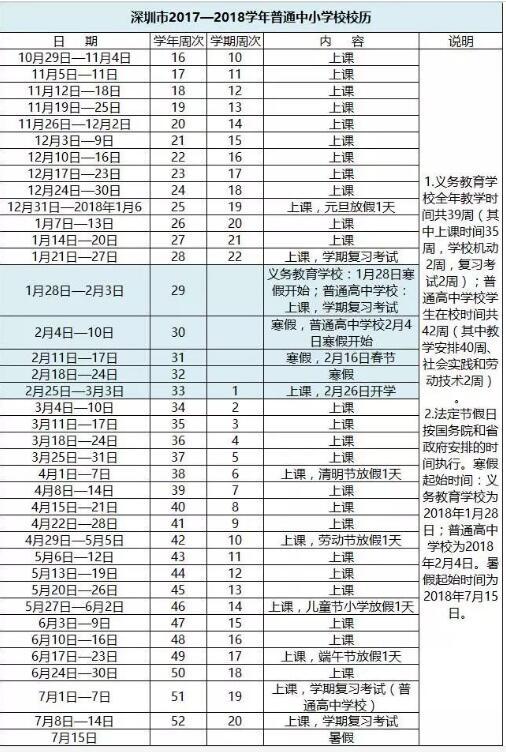 广东深圳2018中小学寒假放假时间:1月28日至2月26日