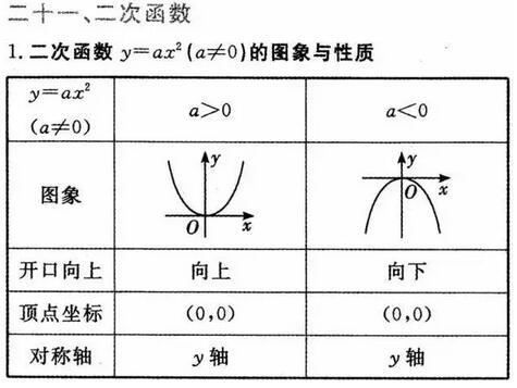 初中函数重要定律公式:二次数学之友初中生的读后感图片