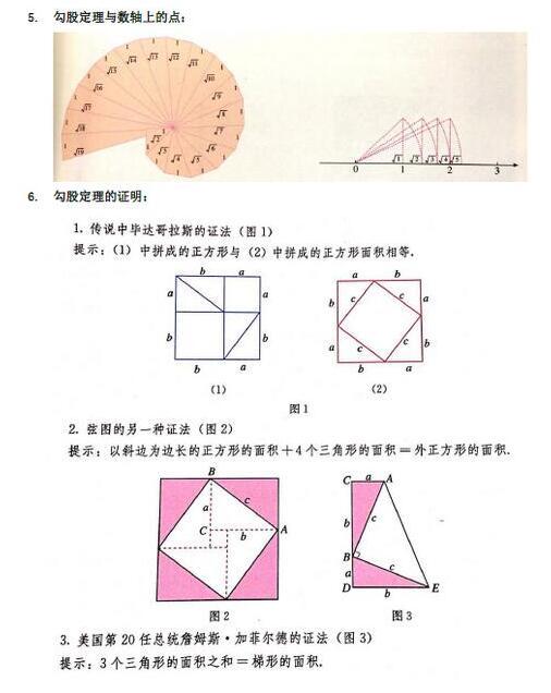 初中数学勾股定理公式及证明方法