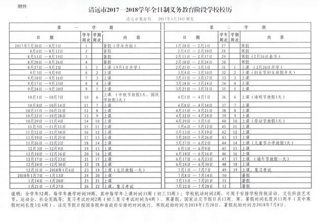 广东清远2018中小学寒假放假时间:1月28日至2月25日