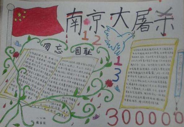 南京大屠杀手抄报图片:勿忘国耻