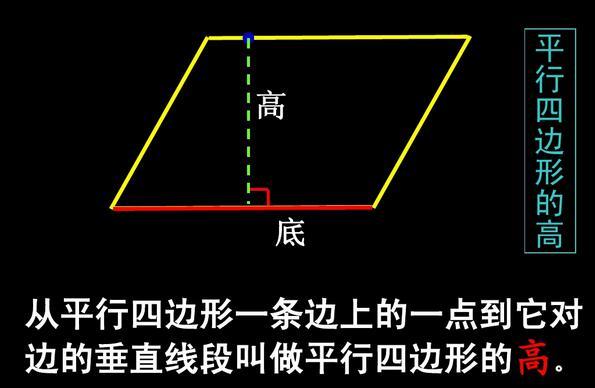 平行四边形的高的画法图片