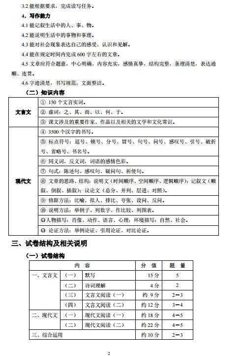 上海2018年语文重点指南终结性v语文课程初中宝山初中市图片